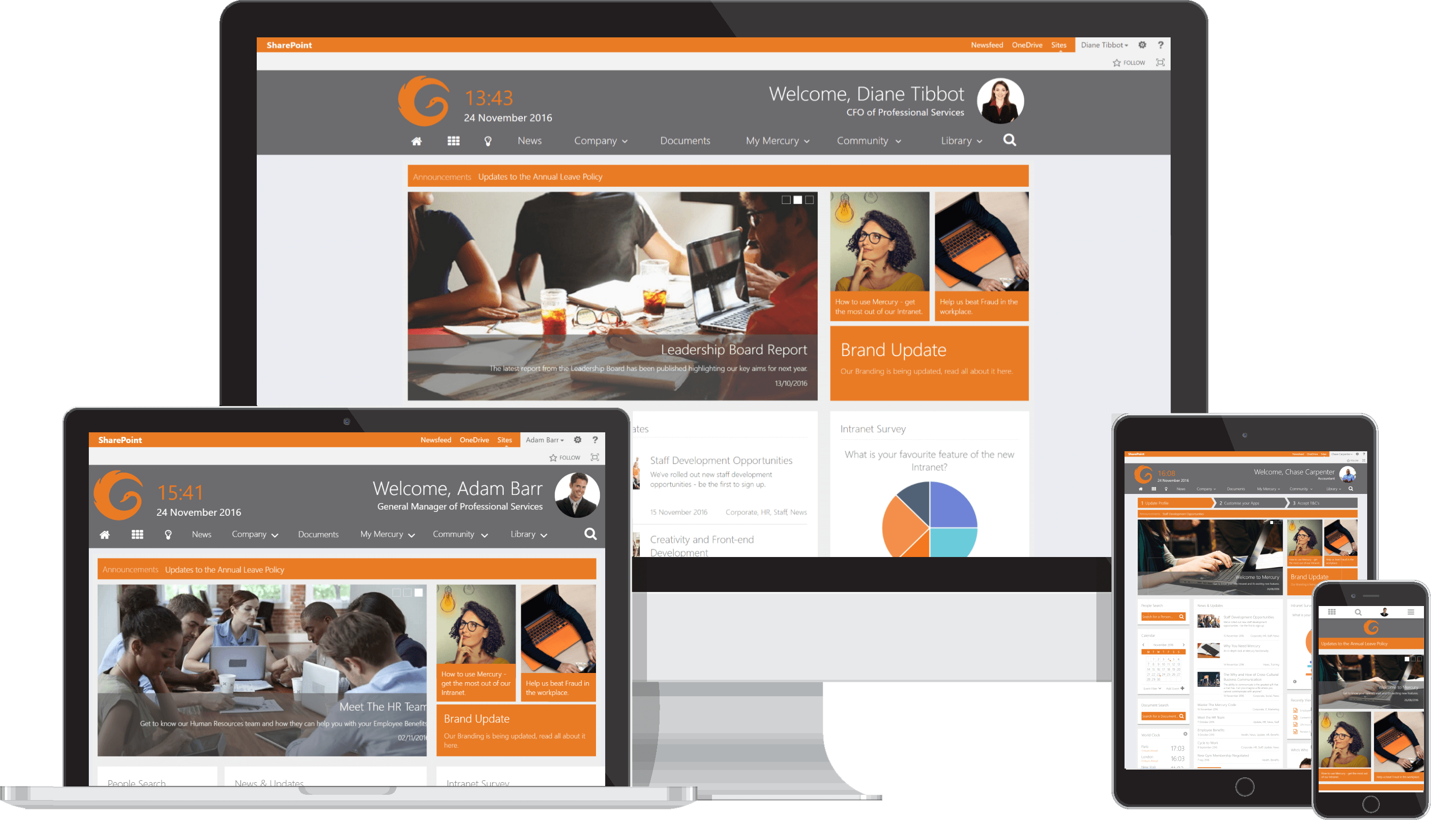 Find the best sharepoint intranet templates collab365 for Sharepoint responsive template