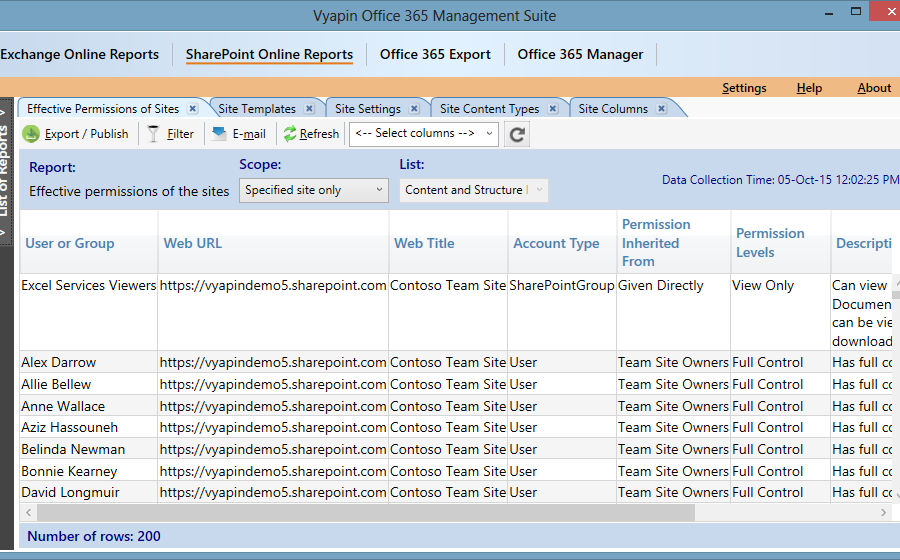 Office 365 reporting tool archives collab365 directory for Office 365 sharepoint helpdesk template