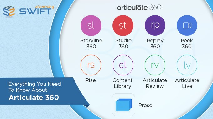 Articulate-360–Everything-you-need-to-know.jpg
