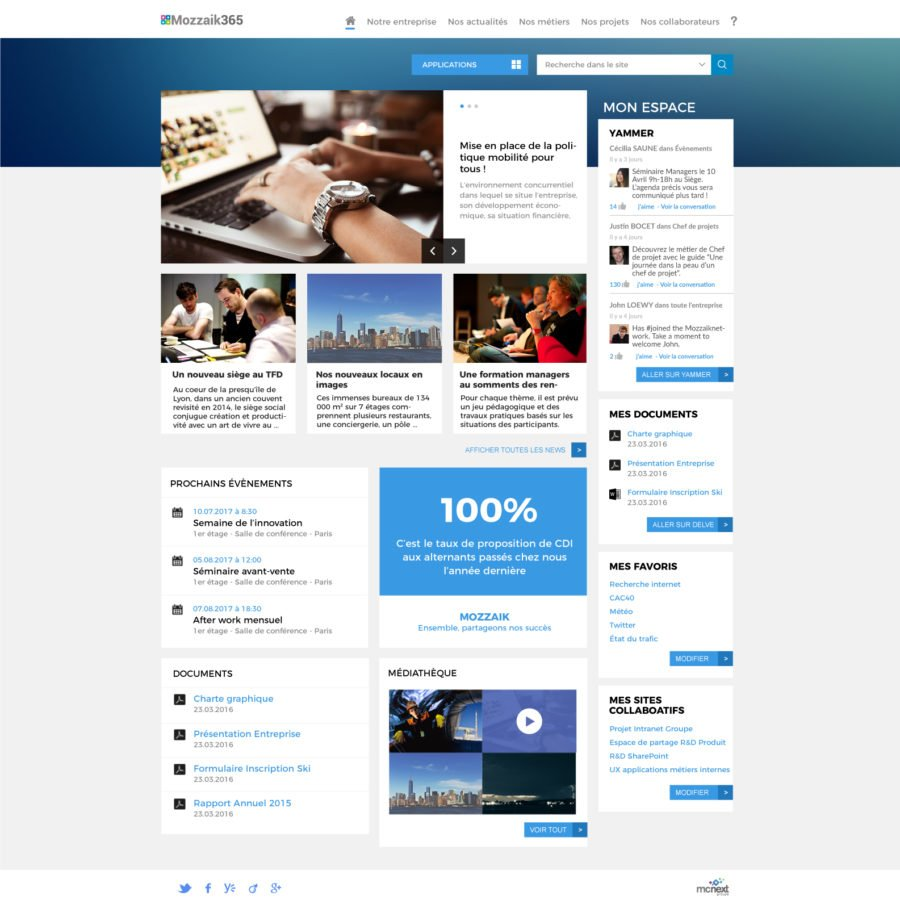 office 365 sharepoint helpdesk template - best sharepoint site application templates 2010 2013