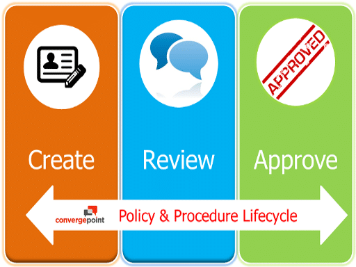 PolicyProcedureLifecyclePolicy[1].png