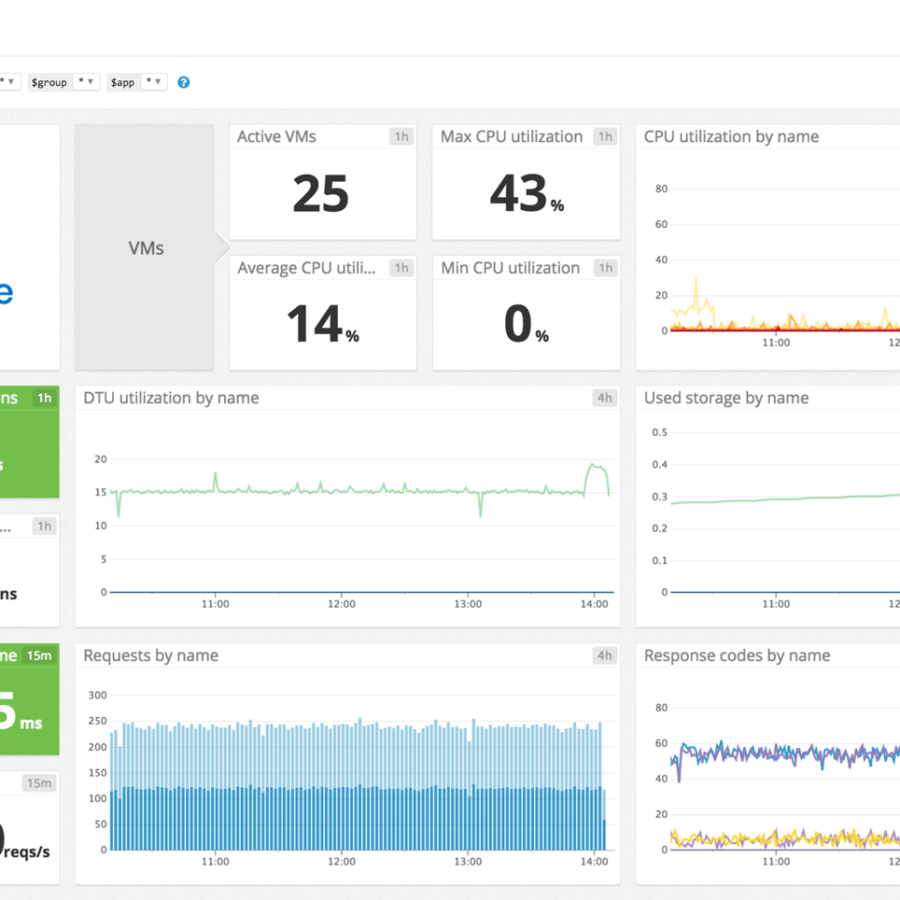 Azure_full-stack-monitoring.png