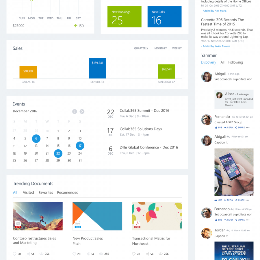 Sharepoint Intranet Template | Find The Best Sharepoint Intranet Templates Collab365 Directory