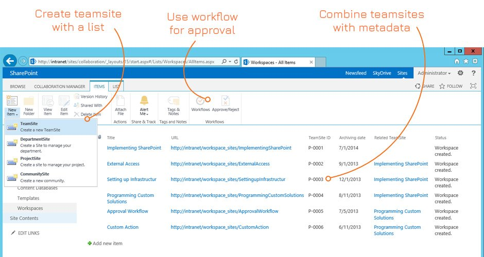 Solutions2Share_Collaboration-Manager_create-and-manage-SharePoint-workspaces.jpg