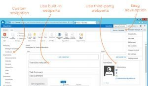 Solutions2Share_Collaboration-Manager_create-templateo-ootb-features.jpg