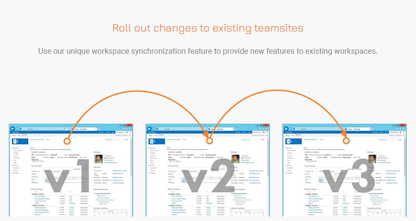 Solutions2Share_Collaboration-Manager_synchronize-changes.jpg