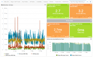 CloudReady Skype for Business Monitoring.png