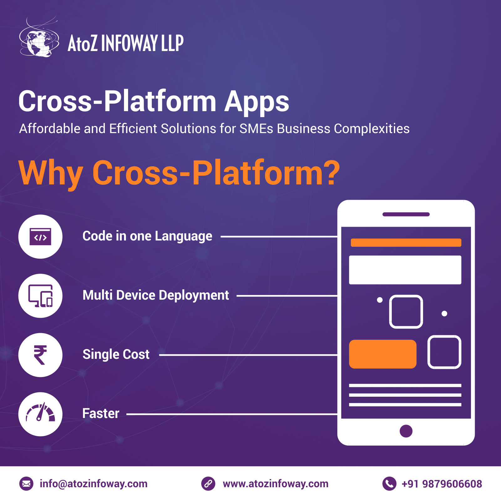 AtoZ Cross Platform apps Post.png