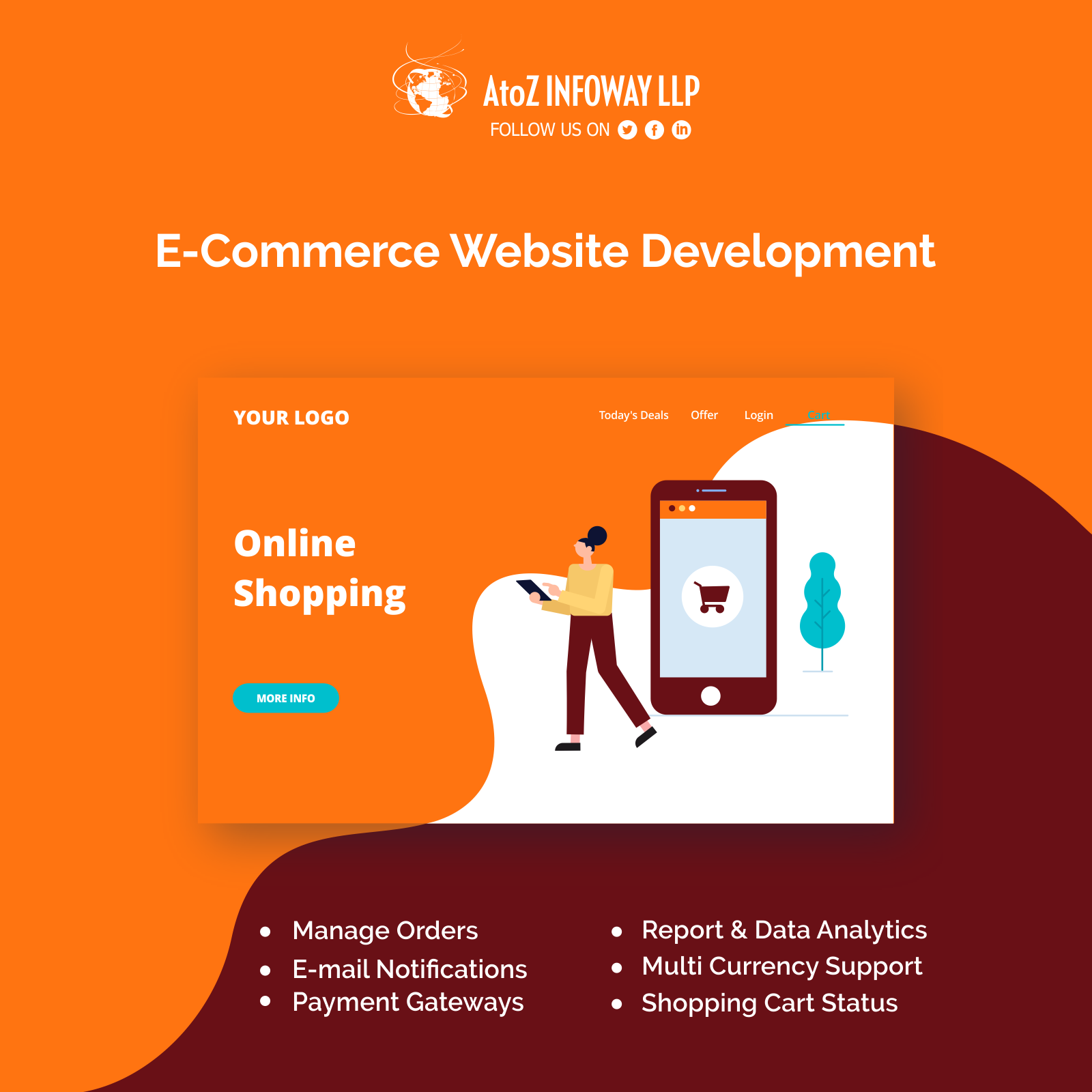 AtoZ E-Commerce Website Development post 02.png