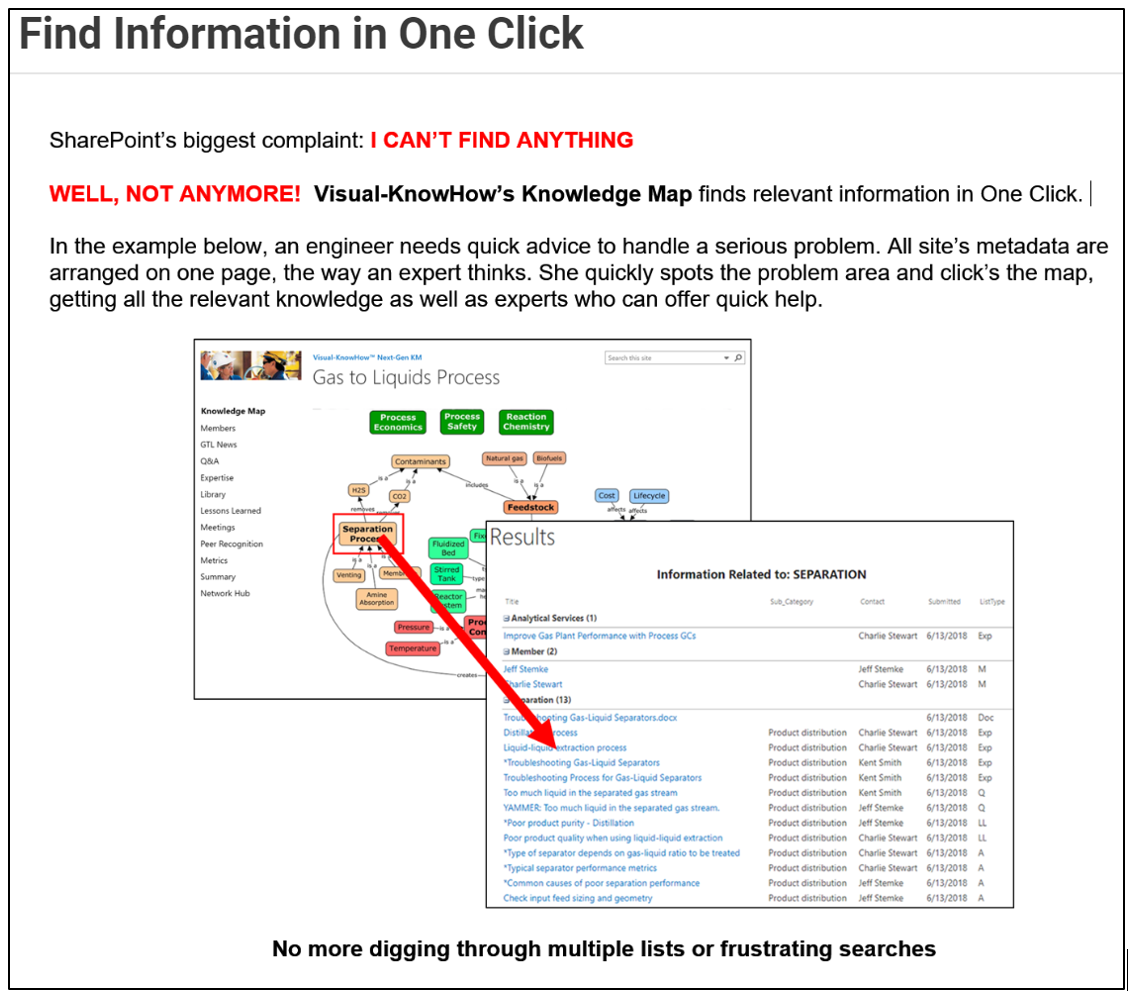 02-Find Info One Click.PNG