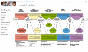 05-Project Team Map.png