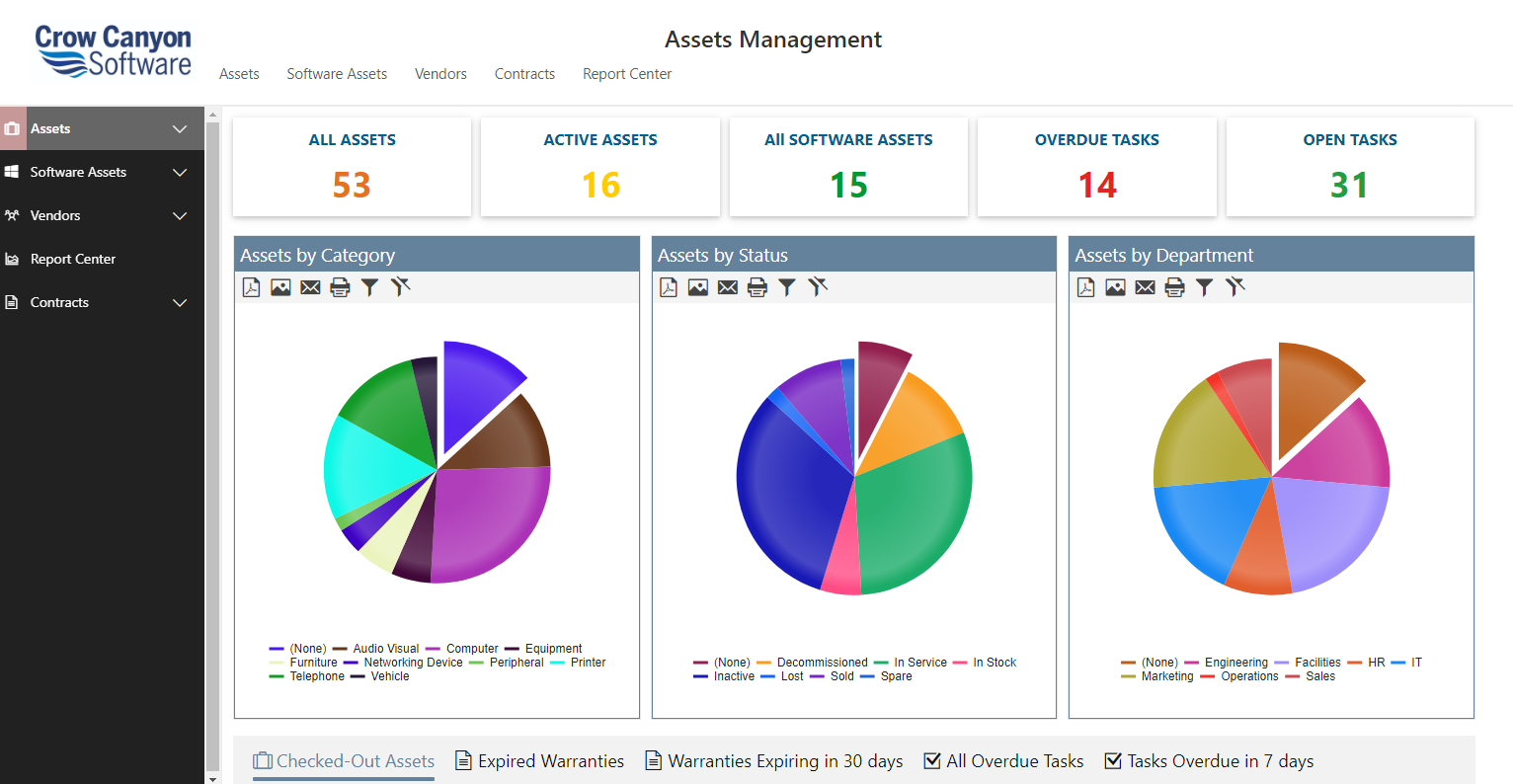 assets-dashboard.png