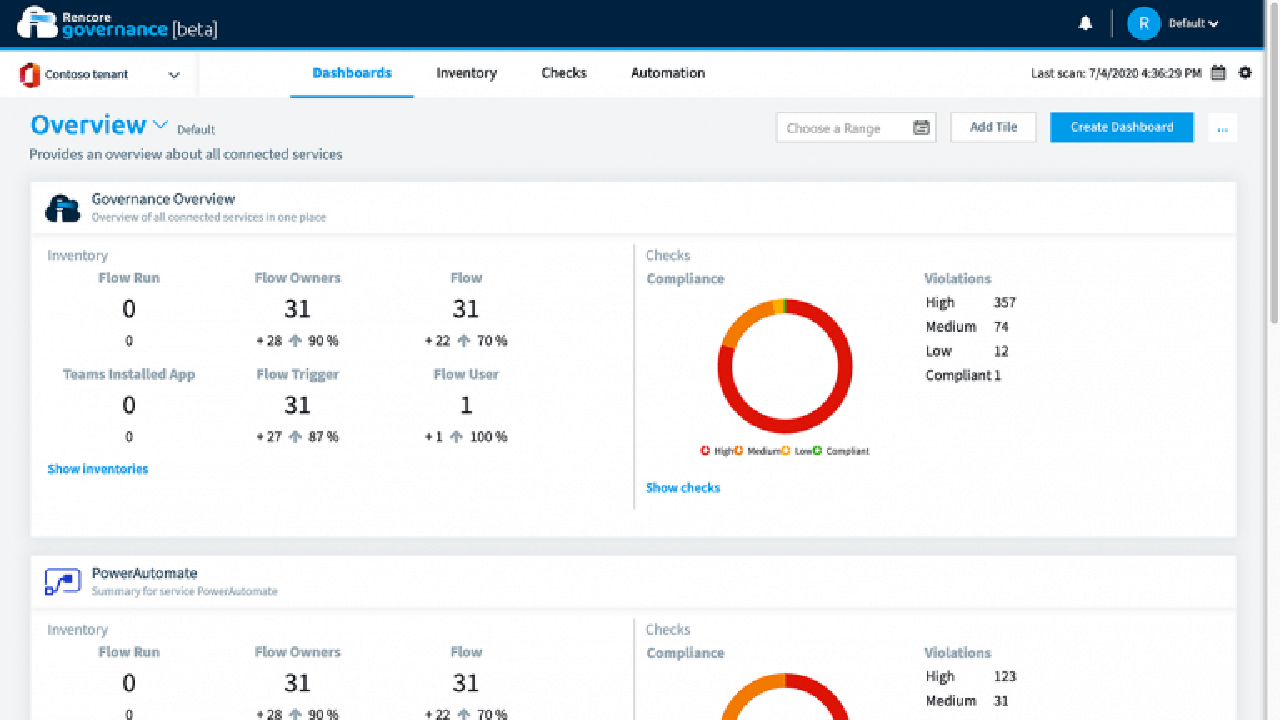 3_Overview-Dashboard-A-768x491.png