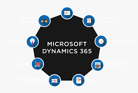 dynamics 365 project service automation.png